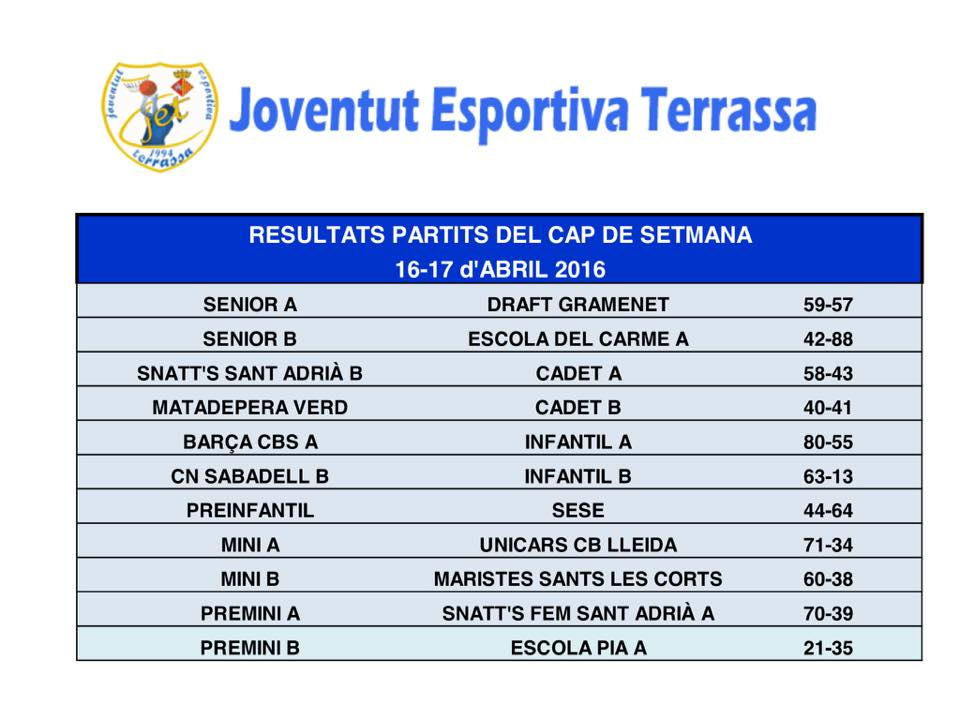 JETerrassa_ Resultats Setmana 16-17 Abril