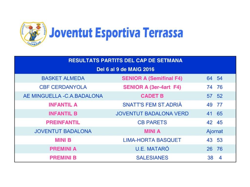 JETERRASSA_ Resultats