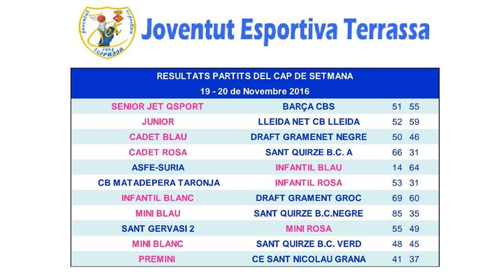 JET_TERRASSA RESULTATS DELS PARTITS 19-20 NOV 2016