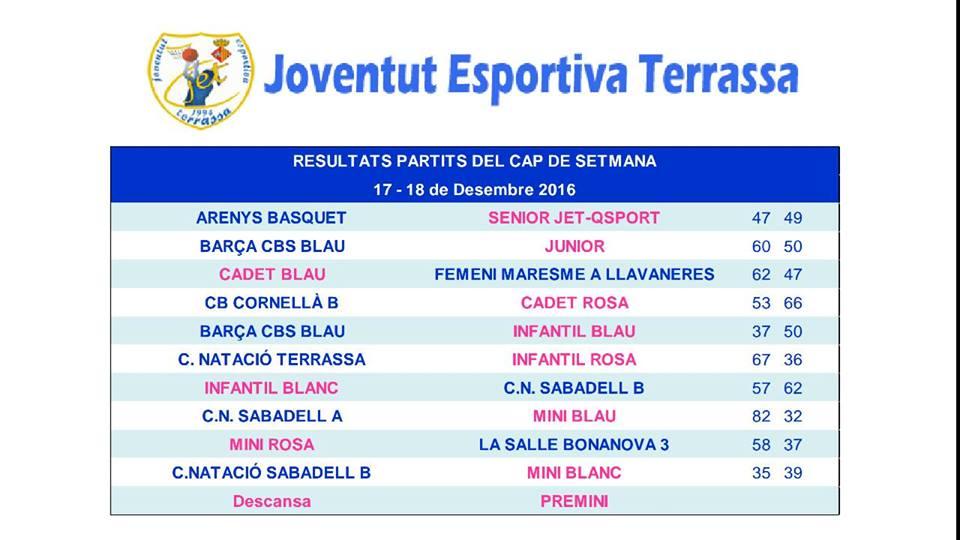 JET_TERRASSA RESULTATS DELS PARTITS 17-18 DES 2016