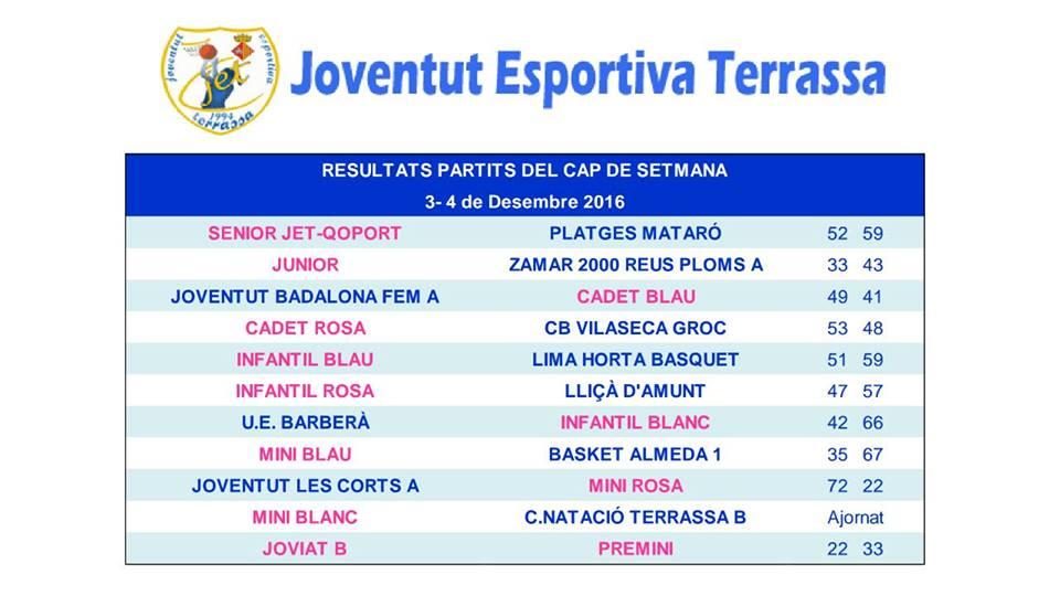 JET_TERRASSA RESULTATS DELS PARTITS 3-4 DES 2016