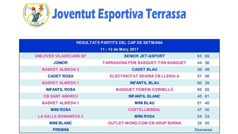 JET_TERRASSA RESULTATS DE LA SETMANA